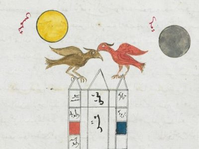Gotha manuscript workshop: Alchemy in the Islamicate world – Gotha, 28./29.09.2018